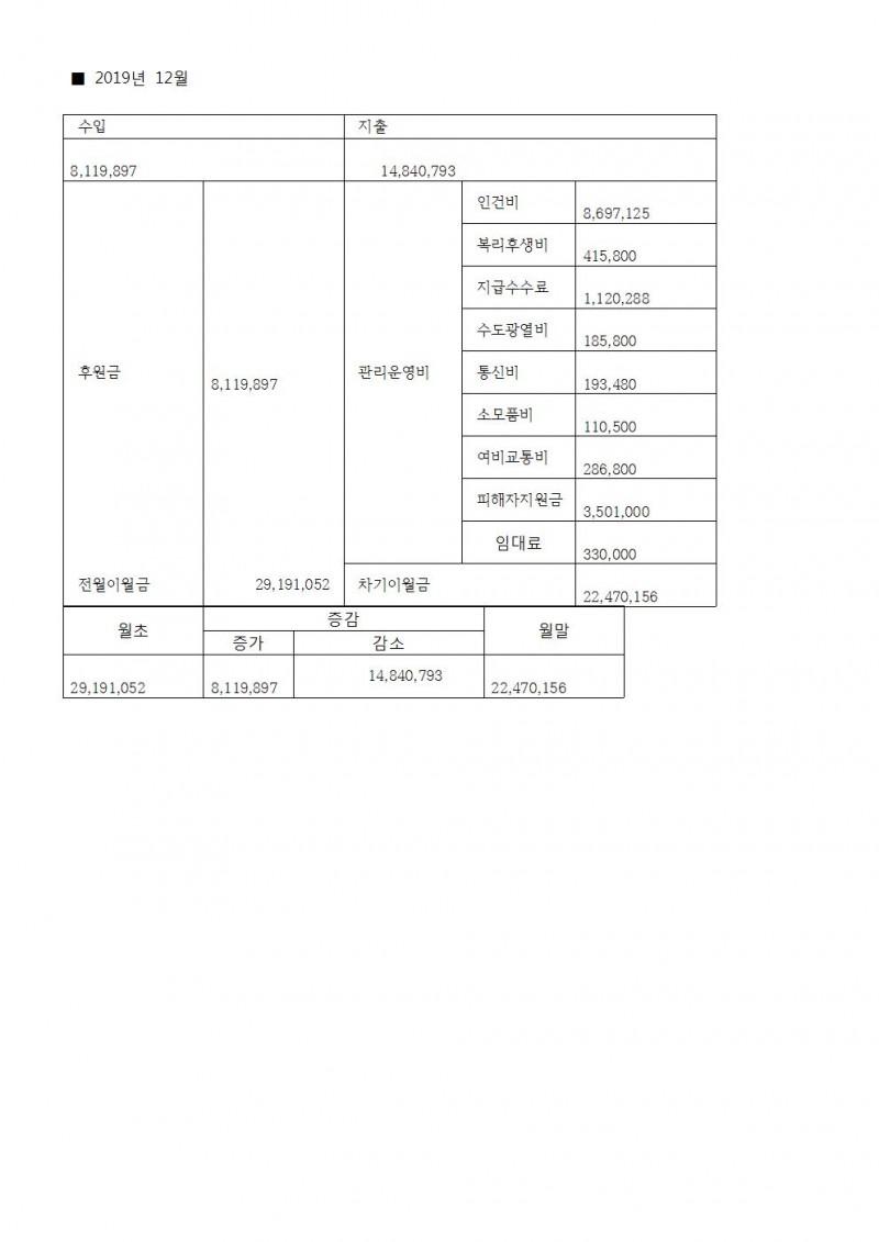 spill_800x800_99cb42e4b9e9b2cb5a5f73091bd7ac11f940c24e.jpg